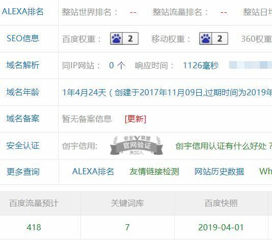 seo诊断服务案例:学员权重2的网站